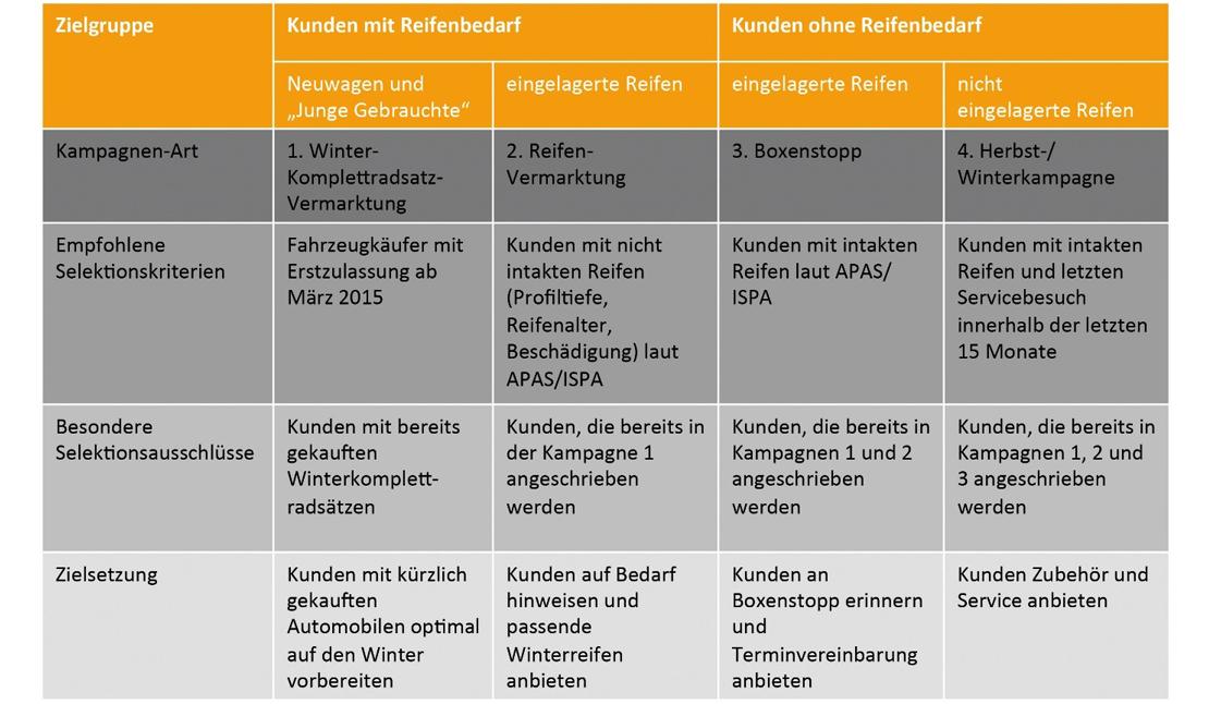 tabelle_raeder_reifen