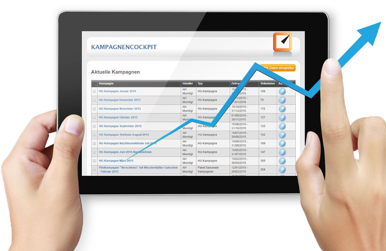 kundenvitalitätsanalyse ermöglicht 200 Prozent höheren Kampagnenumsatz