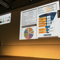 VEACT – Partner der Autoservicetage 2016